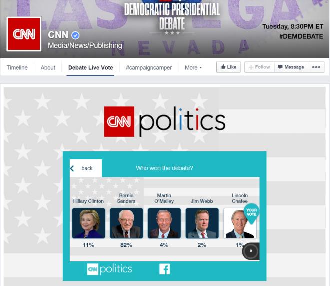 CNN Live Debate Poll Showing Viewers Favor Sanders as Winner