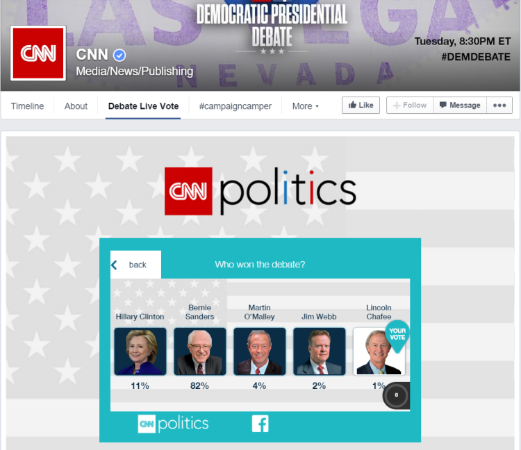 CNN Live Debate Poll Showing Viewers Favor Sanders as Winner